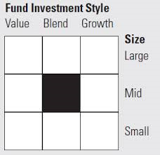 fund-investment-style-fee-only-financial-planning-denver